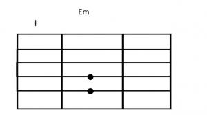 Em-chord-300x167